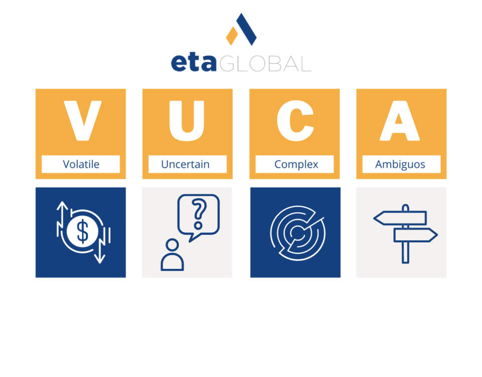 Moving Forward in 2021 during a Global Pandemicwith VUCA Lessons.